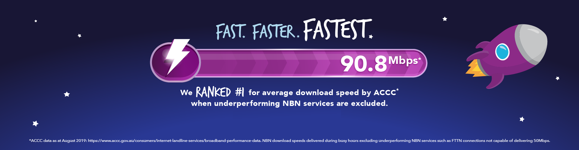 MyRepublic Australia 90.8 Mbps NBN Speed